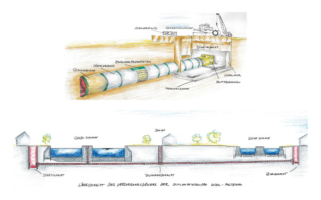 Bauvorhaben Bauzeichnungen Zeichnungen Buntstift Gestaltung